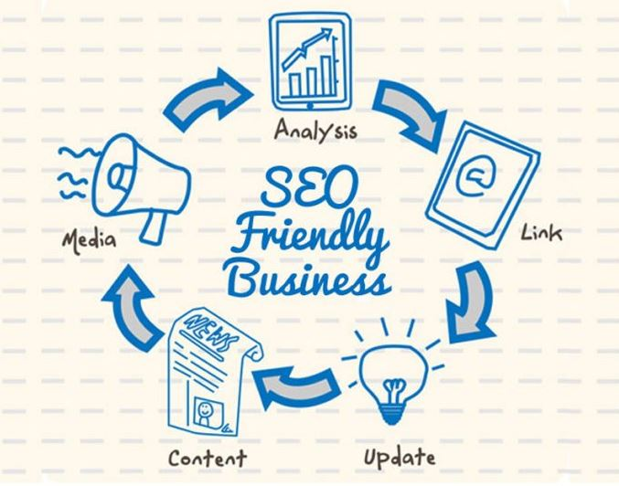 SEO Strategies for Blogging and Affiliate Marketing