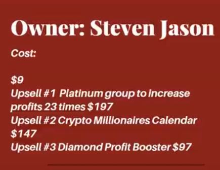Affiliate Marketing Inside Profit Groups Owner