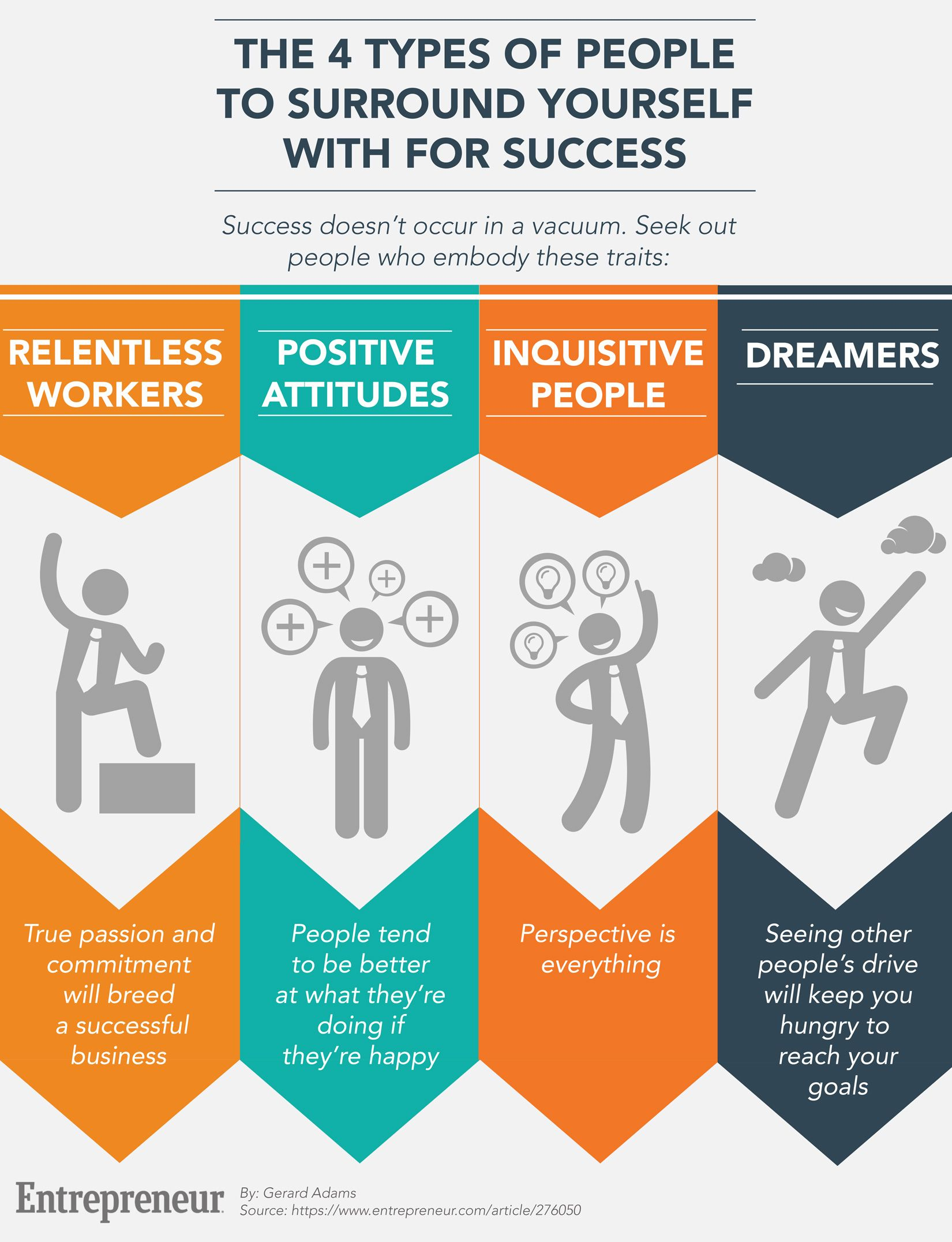 How to Start an Online Business Surround Yourself With Successful People