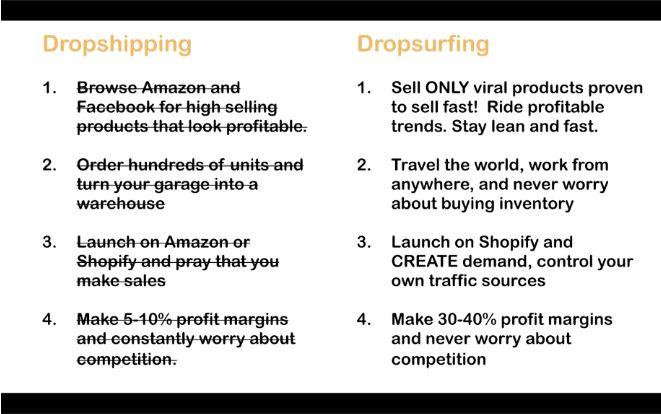 Make Money Online Dropshipping vs Dropsurfing eCom Hacks Academy