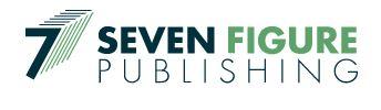 Make Money Online Technology Profits Confidential 7 Figure Publishing