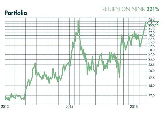 Make Money Online Technology Profits Confidential NLNK Profit Returns