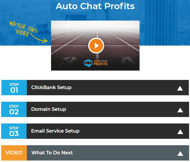 Make Money Online Auto Chat Profits Members Area