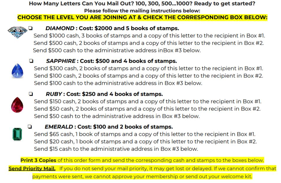 Affiliate Marketing Impact Mailing Club Affiliate Levels