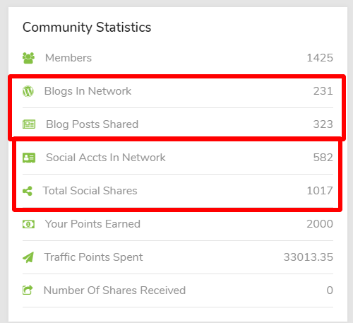 Affiliate Marketing Traffic Ivy Network Statistics