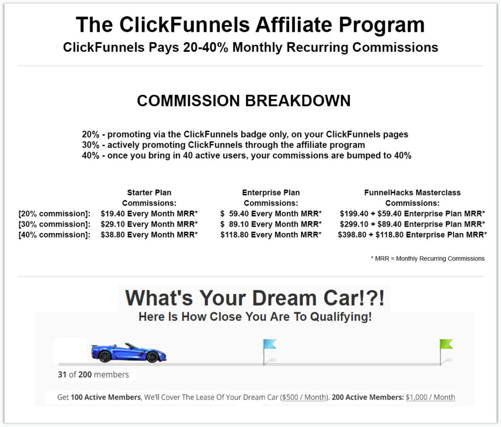 Affiliate Marketing ClickFunnels Commission For Membership