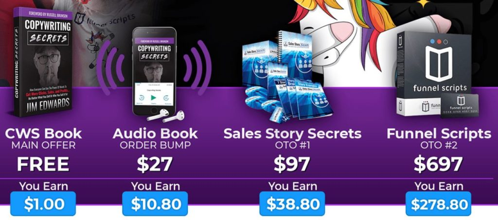 Affiliate Marketing ClickFunnels Copywriting Secrets Sales Funnel Commission Breakdown