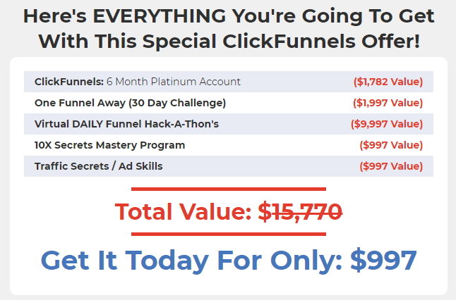 Affiliate Marketing ClickFunnels Secrets Masterclass Offer