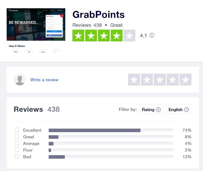 Affiliate Marketing GrabPoints TrustPilot Review Profile