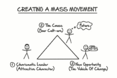 ClickFunnels Expert Secrets Section 1 Creating Your Mass Movement
