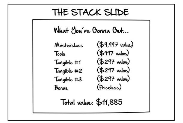 ClickFunnels Expert Secrets Section 3 The Stack Slide